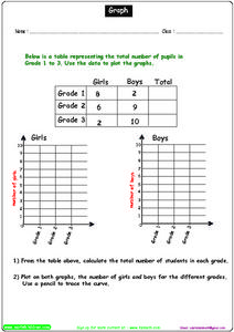 Graph Activity Worksheet