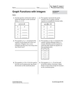 Graph Functions with Integers Worksheet