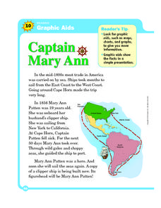 Graphic Aids: Captain Mary Ann Worksheet