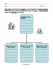 Graphic Organizer Chart for Writing a Letter of Apology Worksheet