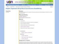 Graphic Organizers for Good Science Reading and Writing Lesson Plan