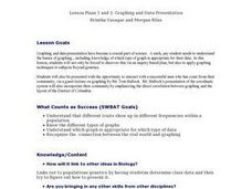 Graphing And Data Presentation Lesson Plan