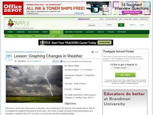 Graphing Changes in Weather Lesson Plan