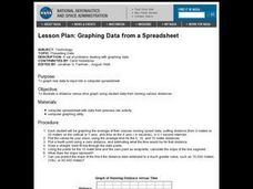 Graphing Data from a Spreadsheet Lesson Plan