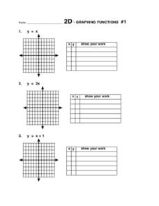 Graphing Functions #1 Worksheet