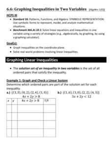 Graphing Inequalities in Two Variables Worksheet