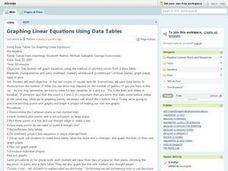 Graphing Linear Equations Using Data Tables Lesson Plan