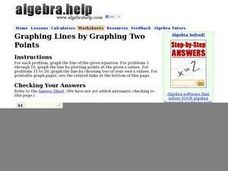 Graphing Lines by Graphing Two Points Worksheet