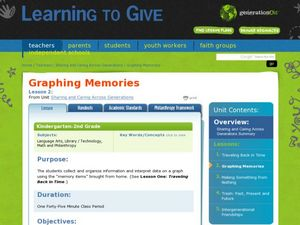 Graphing Memories Lesson Plan