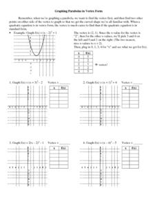 Graphing Parabolas in Vertex Form Worksheet