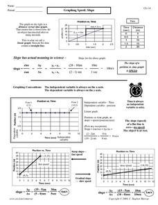 graphing speed slope 9th 12th grade worksheet lesson planet. Black Bedroom Furniture Sets. Home Design Ideas