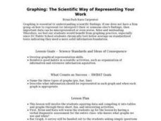 Graphing: the Scientific Way of Representing Your Work Lesson Plan