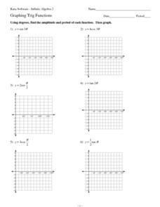 Graphing Trig Functions 9th - 11th Grade Worksheet | Lesson Planet