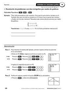 Graphing using a TI calculator Worksheet