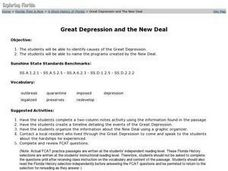 Great Depression and the New Deal Lesson Plan