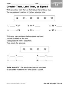 Greater Than, Less Than or Equal? Worksheet