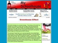 Greenhouse Effect- Online Interactive Worksheet