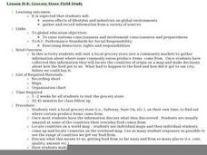 Grocery Store Field Study Lesson Plan