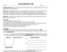 Groundwater Lab 10th - 12th Grade Worksheet | Lesson Planet