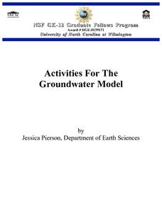 Groundwater Model Lesson Plan