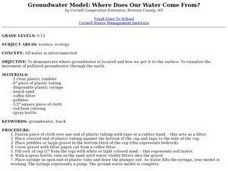 Groundwater Model: Where Does Our Water Come From? Lesson Plan