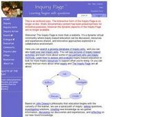 Group Inquiry Page - Living Learning Centers Lesson Plan
