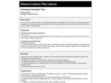Growing a Literature Tree Lesson Plan