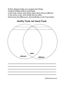 Healthy Foods and Snack Foods Worksheet