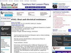 Heat and electrical resistance (Middle, Science) Lesson Plan