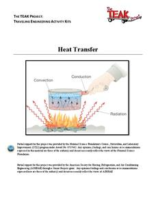 Heat Transfer Lesson Plan