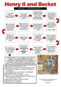 Henry II and Becket:  What Happened? Worksheet