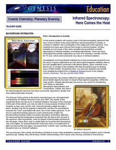 Here Comes the Heat: Infrared Spectroscopy Lesson Plan