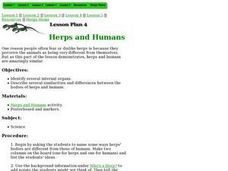 Herps and Humans Lesson Plan