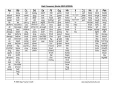High Frequency Words—Red Words Worksheet