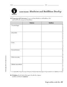 Hinduism and Buddhism Develop Worksheet