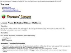 Historical Climate Statistics Lesson Plan