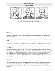 Historical Figures Report Lesson Plan