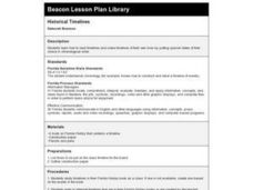 Historical Timelines Lesson Plan