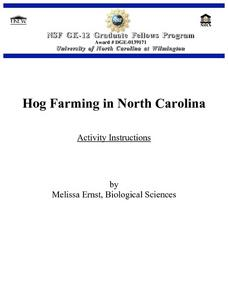 Hog Farming in North Carolina Lesson Plan