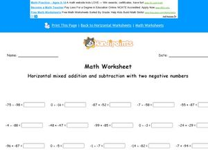 Horizontal Addition and Subtraction With Two Negative Numbers Worksheet