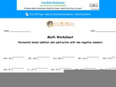 Horizontal Mixed Addition and Subtraction with 2 Negative Numbers Worksheet
