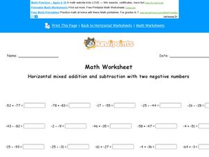 Horizontal Mixed Addition and Subtraction With Two Negative Number Worksheet