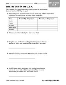 Hot and Cold in the U.S.A.: Enrichment Worksheet
