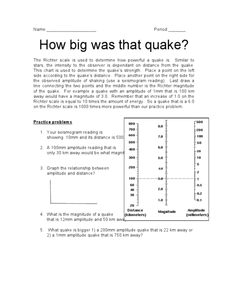 How Big was that Quake? Worksheet