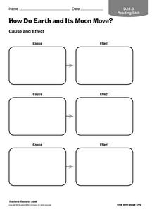How Do Earth And Its Moon Move? Worksheet