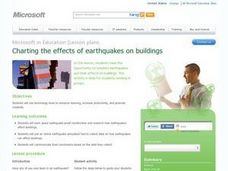 How Do Earthquakes Affect Buildings? Lesson Plan
