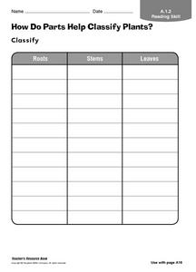 How Do Parts Help Classify Plants? Worksheet