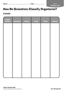 How Do Scientists Classify Organisms? Worksheet
