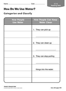 How Do We Use Water? Worksheet
