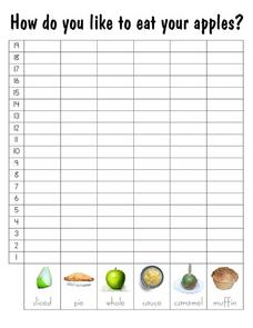 How Do You Like To Eat Your Apples?-- Class Bar Graph Worksheet